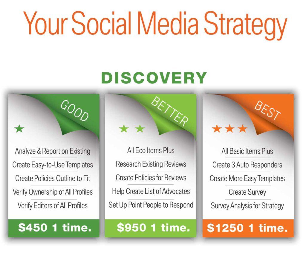 Social Media Strategy - discovery